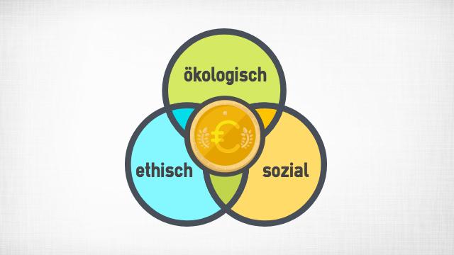 jetzt-nachhaltig-investieren